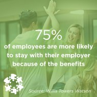 Social media graphic for statistic on employee benefits